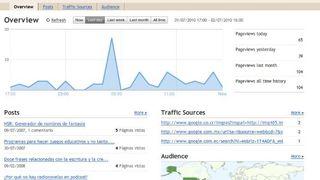 Blogger ofrece estadísticas integradas en su servicio